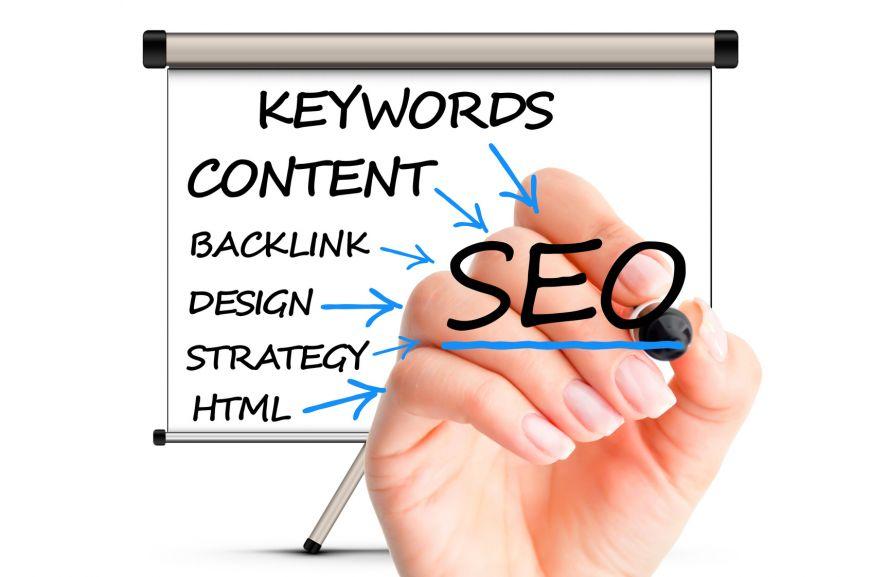 Criterii dupa care sa alegi cuvintele cheie potrivite pentru site-ul tau