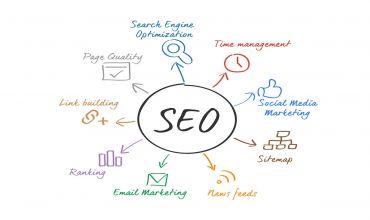 Ce sunt serviciile SEO, cum functioneaza si ce beneficii pot aduce business-ului tau?