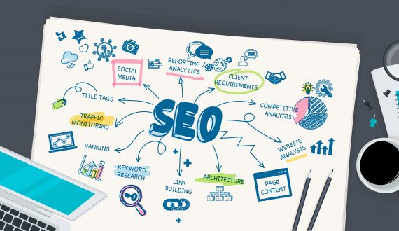 optimizare seo on page drop shipping